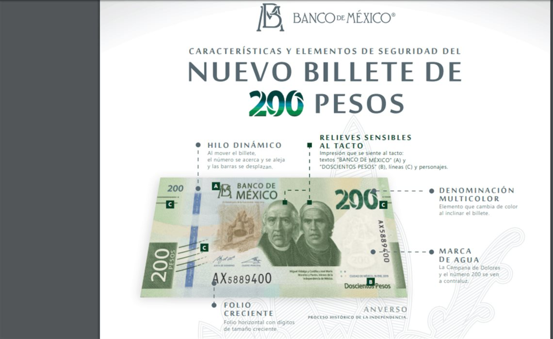 FOTO: Banxico.